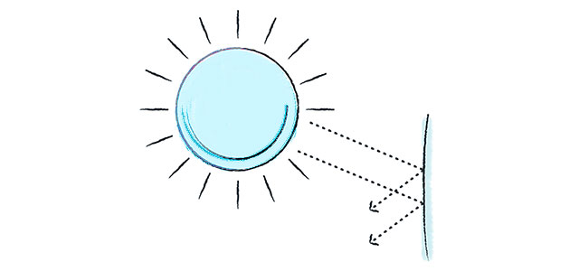 Aveo Soft Contact Lenses with Sun Protection